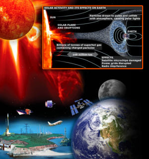 CoronalMassEjection-Graphic1-961x1024