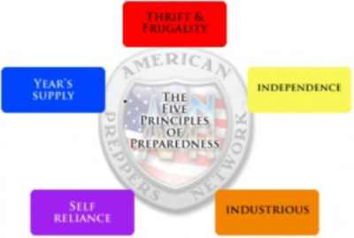 Principles-of-Preparedness32-300x202