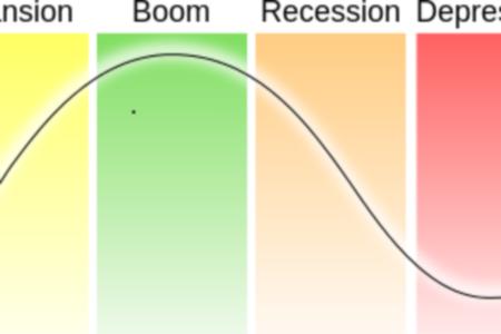 Economic-Cycle-300x200