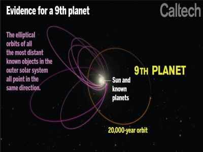 NIBIRU News ~ US Scientist Confirms Russian Fears Of Nibiru Planet plus MORE Nnpp1